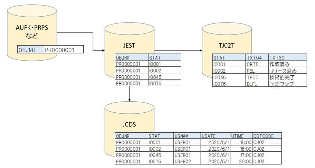 JEST,JCDS,TJ02T